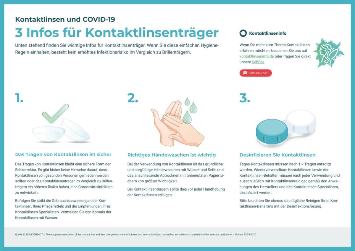 Kontaktlinseninfo-Plakat Covid-19 (Coronavirus) Hygiene-Regeln für Kontaktlinsenträger